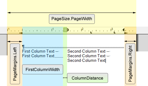 Required values to calculate the column width