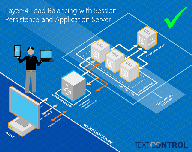 Using an Azure Load Balancer with Web.TextControl