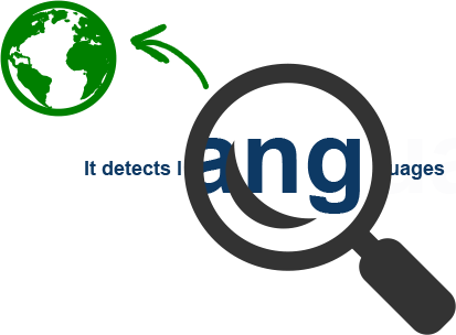 Language Detection Engine