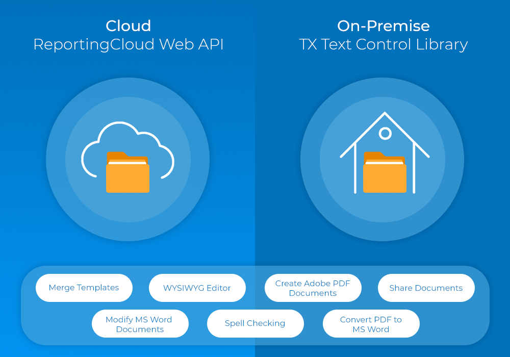 On-Premise vs. Cloud