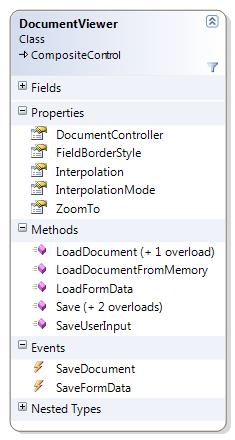 TX Text Control DocumentViewer
