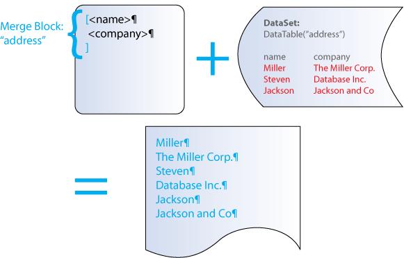 MailMerge merge blocks